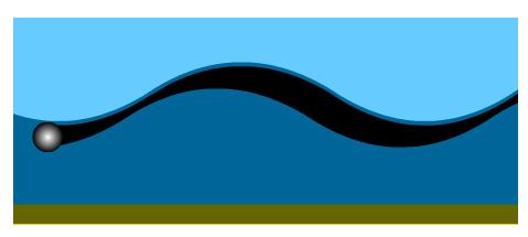 Anaconda Schema