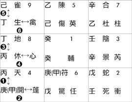 chin-qimen_dunjia