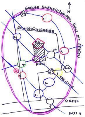geomantie-zeichnung
