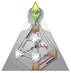 Human Design System