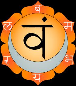 Nabel Chakra