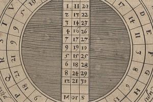 numerologie_schicksal