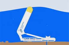 Oyster Wellenkraft