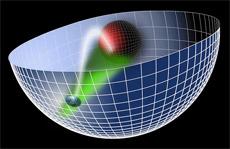 Proton Materie