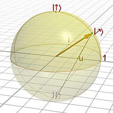 quantum-spin