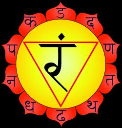 Solarplexus Chakra