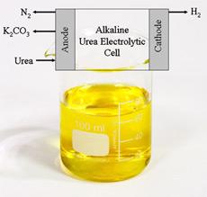 Kraftstoff aus Urin