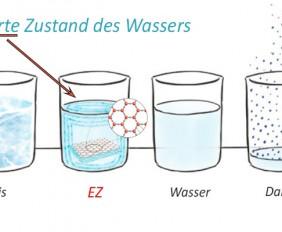hexagonales-wasser-ez